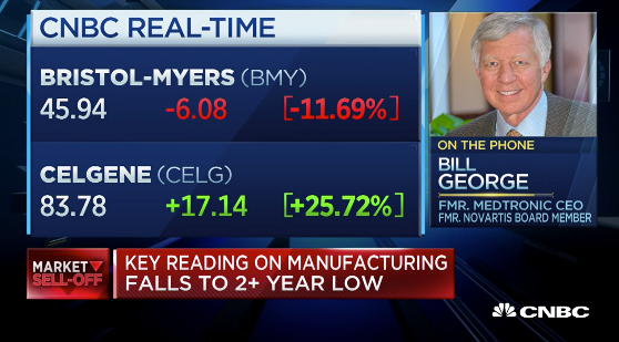 Bill George CNBC Celgene Deal